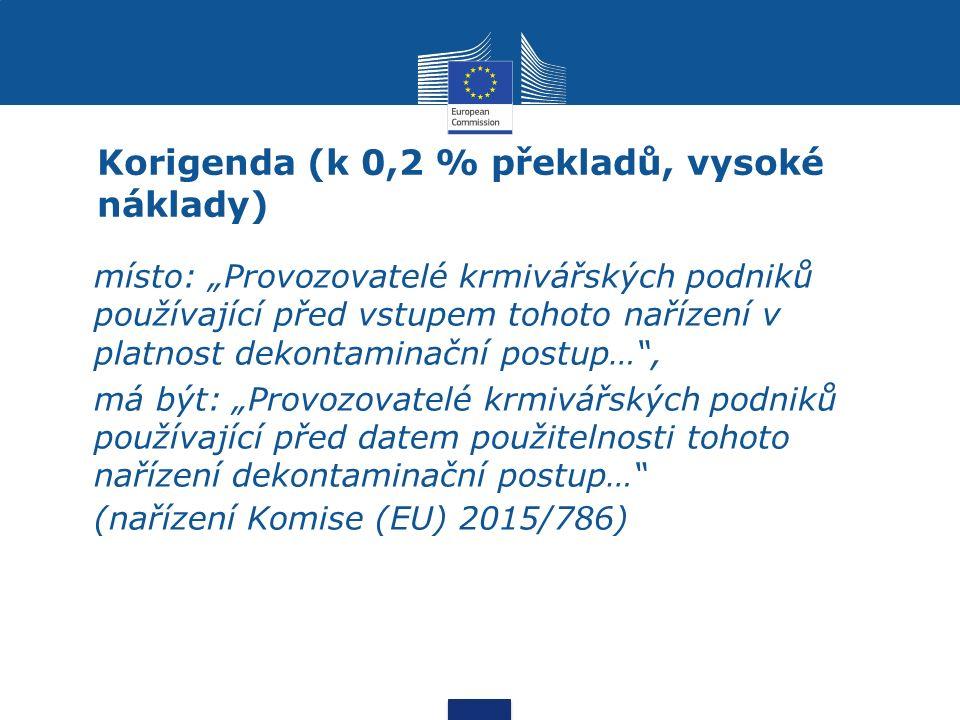 """Korigenda (k 0,2 % překladů, vysoké náklady) místo: """"Provozovatelé krmivářských podniků používající před vstupem tohoto nařízení v platnost dekontaminační postup… , má být: """"Provozovatelé krmivářských podniků používající před datem použitelnosti tohoto nařízení dekontaminační postup… (nařízení Komise (EU) 2015/786)"""