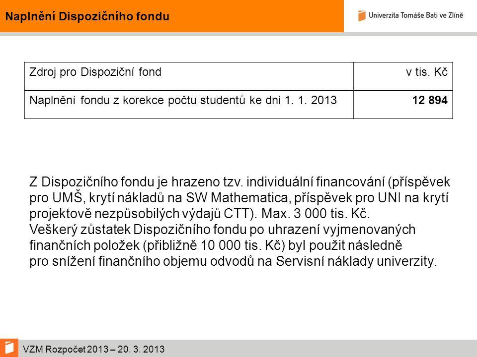 VZM Rozpočet 2013 – 20. 3. 2013 Naplnění Dispozičního fondu Zdroj pro Dispoziční fondv tis.