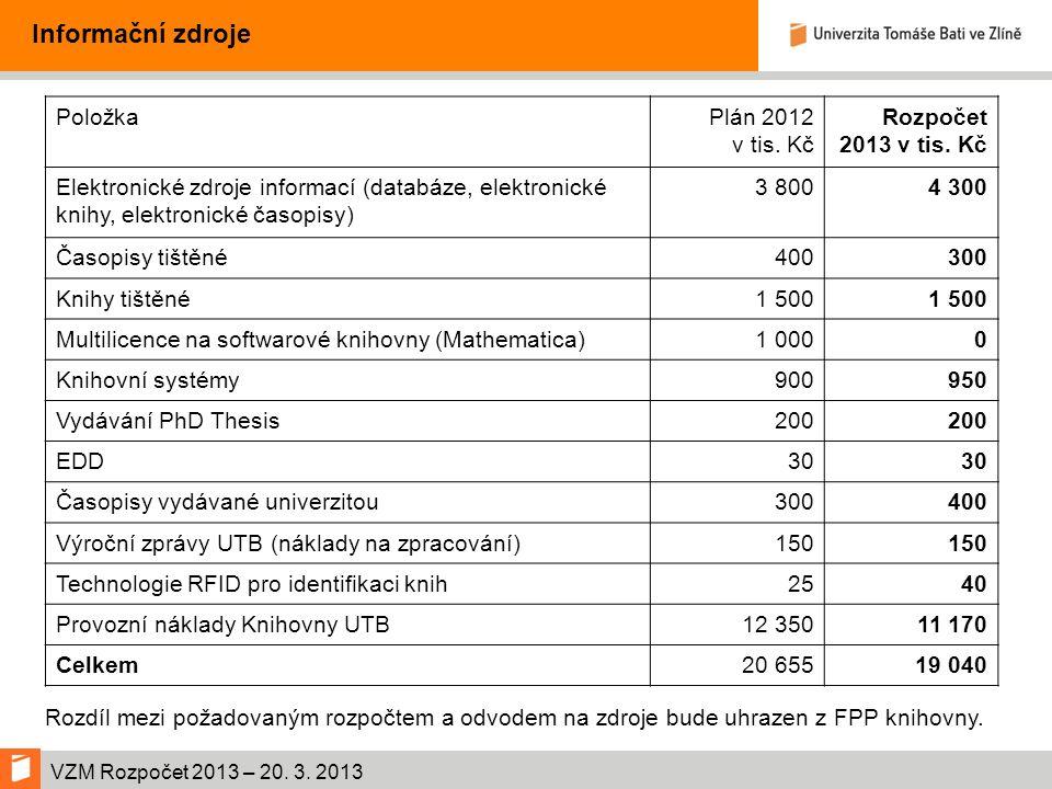 VZM Rozpočet 2013 – 20. 3. 2013 Informační zdroje PoložkaPlán 2012 v tis.