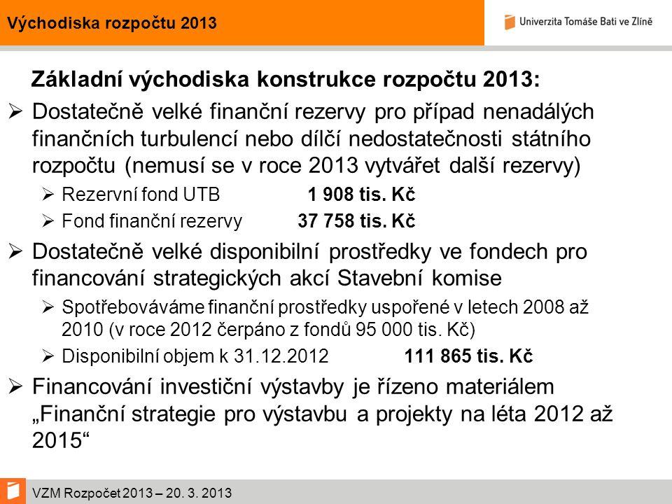 VZM Rozpočet 2013 – 20.3.