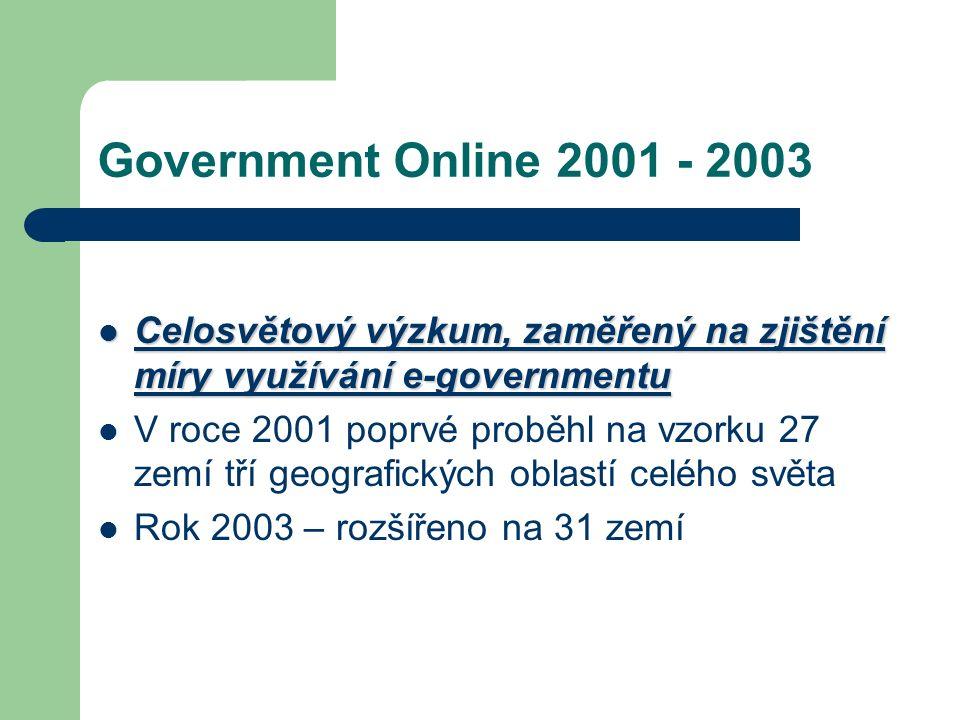 Government Online 2001 - 2003 Celosvětový výzkum, zaměřený na zjištění míry využívání e-governmentu Celosvětový výzkum, zaměřený na zjištění míry využívání e-governmentu V roce 2001 poprvé proběhl na vzorku 27 zemí tří geografických oblastí celého světa Rok 2003 – rozšířeno na 31 zemí
