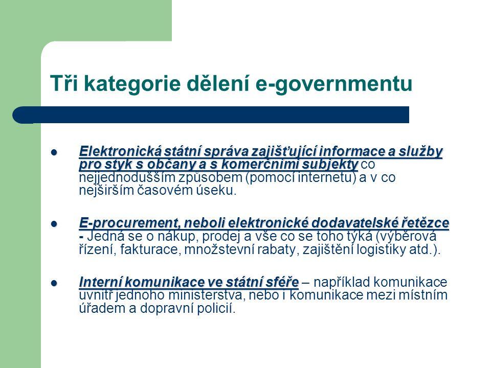 Tři kategorie dělení e-governmentu Elektronická státní správa zajišťující informace a služby pro styk s občany a s komerčními subjekty Elektronická státní správa zajišťující informace a služby pro styk s občany a s komerčními subjekty co nejjednodušším způsobem (pomocí internetu) a v co nejširším časovém úseku.