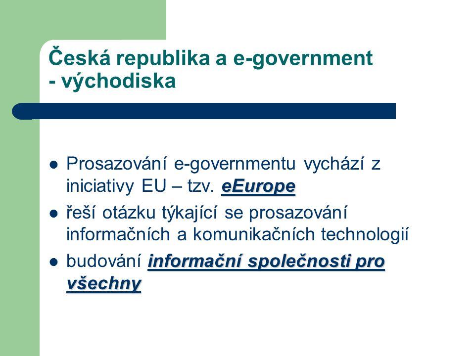 Česká republika a e-government - východiska eEurope Prosazování e-governmentu vychází z iniciativy EU – tzv.