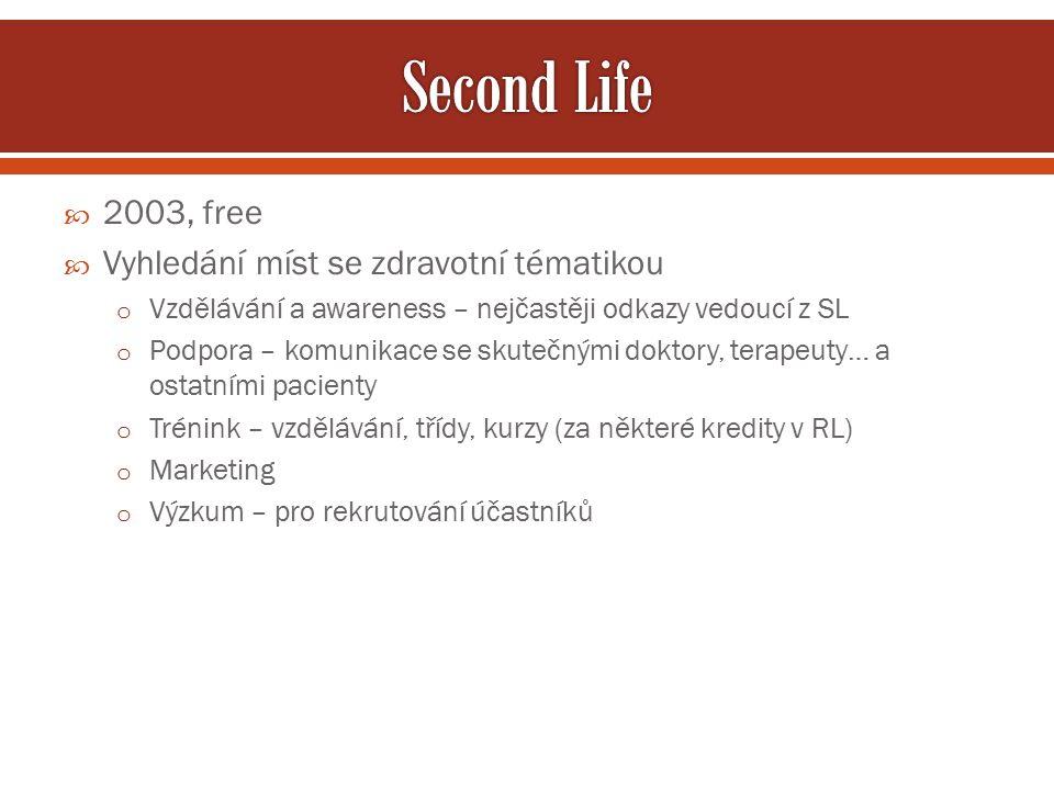  2003, free  Vyhledání míst se zdravotní tématikou o Vzdělávání a awareness – nejčastěji odkazy vedoucí z SL o Podpora – komunikace se skutečnými do