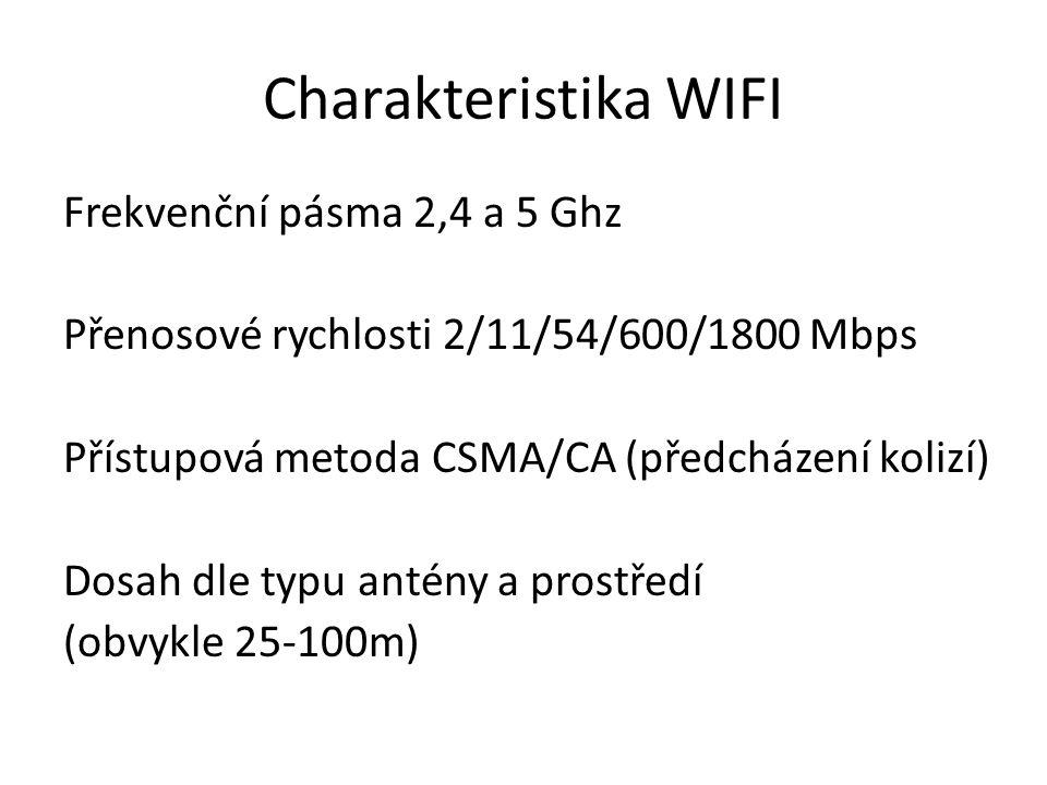 Charakteristika WIFI Frekvenční pásma 2,4 a 5 Ghz Přenosové rychlosti 2/11/54/600/1800 Mbps Přístupová metoda CSMA/CA (předcházení kolizí) Dosah dle typu antény a prostředí (obvykle 25-100m)
