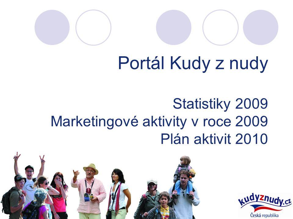 Portál Kudy z nudy Statistiky 2009 Marketingové aktivity v roce 2009 Plán aktivit 2010