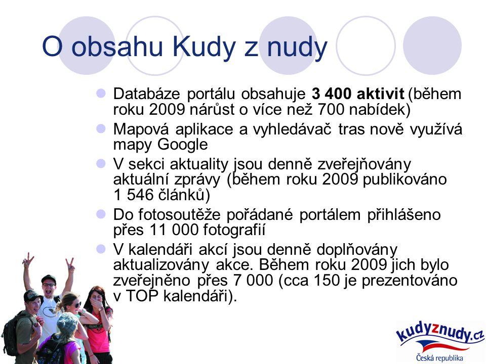 O obsahu Kudy z nudy Databáze portálu obsahuje 3 400 aktivit (během roku 2009 nárůst o více než 700 nabídek) Mapová aplikace a vyhledávač tras nově využívá mapy Google V sekci aktuality jsou denně zveřejňovány aktuální zprávy (během roku 2009 publikováno 1 546 článků) Do fotosoutěže pořádané portálem přihlášeno přes 11 000 fotografií V kalendáři akcí jsou denně doplňovány aktualizovány akce.