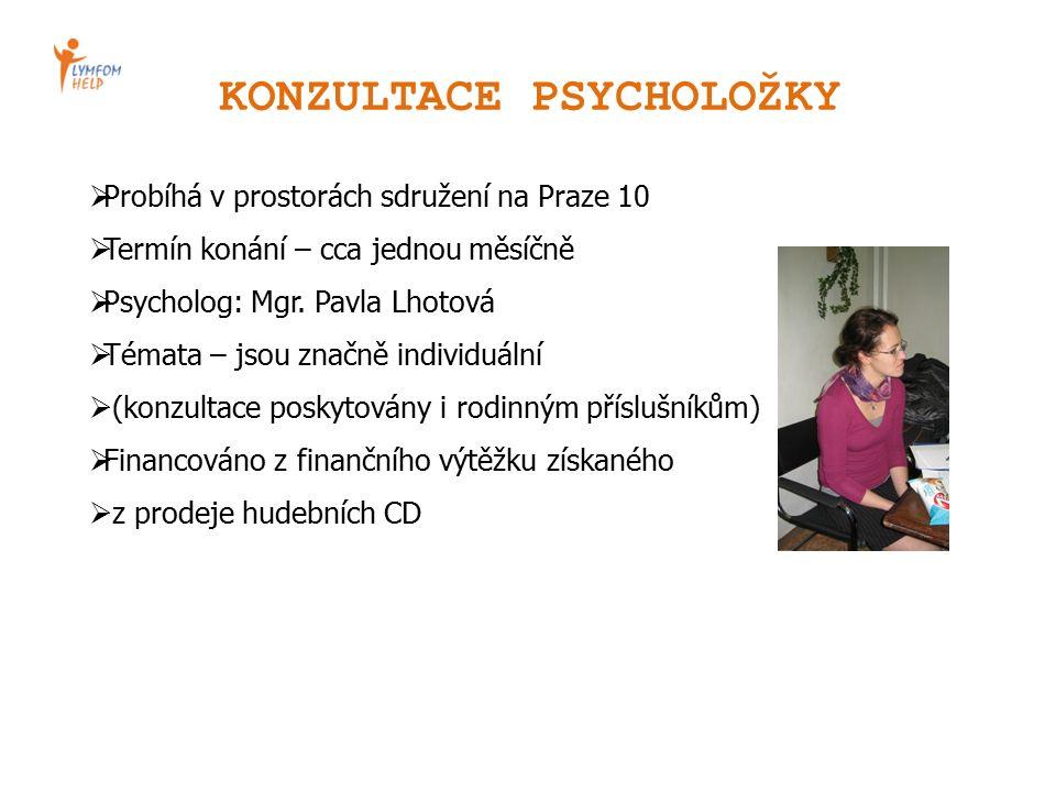 KONZULTACE PSYCHOLOŽKY  Probíhá v prostorách sdružení na Praze 10  Termín konání – cca jednou měsíčně  Psycholog: Mgr.