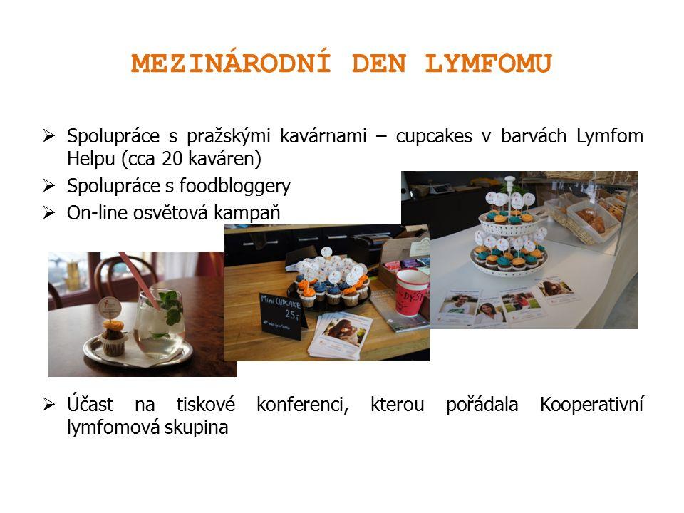 MEZINÁRODNÍ DEN LYMFOMU  Spolupráce s pražskými kavárnami – cupcakes v barvách Lymfom Helpu (cca 20 kaváren)  Spolupráce s foodbloggery  On-line osvětová kampaň  Účast na tiskové konferenci, kterou pořádala Kooperativní lymfomová skupina