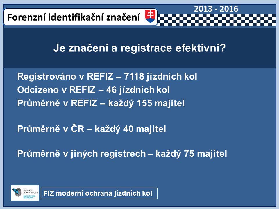 Registrováno v REFIZ – 7118 jízdních kol Odcizeno v REFIZ – 46 jízdních kol Průměrně v REFIZ – každý 155 majitel Průměrně v ČR – každý 40 majitel Průměrně v jiných registrech – každý 75 majitel Je značení a registrace efektivní.