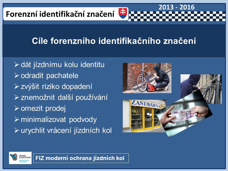  dát jízdnímu kolu identitu  odradit pachatele  zvýšit riziko dopadení  znemožnit další používání  omezit prodej  minimalizovat podvody  urychlit vrácení jízdních kol Cíle forenzního identifikačního značení Forenzní identifikační značení 2013 - 2016 FIZ moderní ochrana jízdních kol