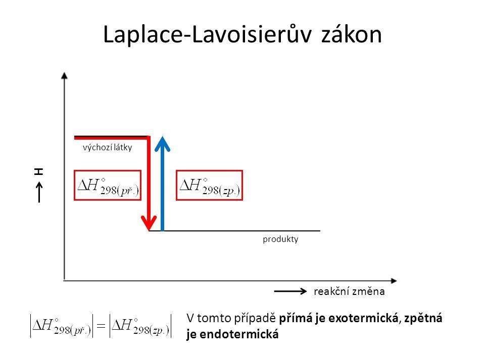 Laplace-Lavoisierův zákon produkty výchozí látky H reakční změna V tomto případě přímá je exotermická, zpětná je endotermická