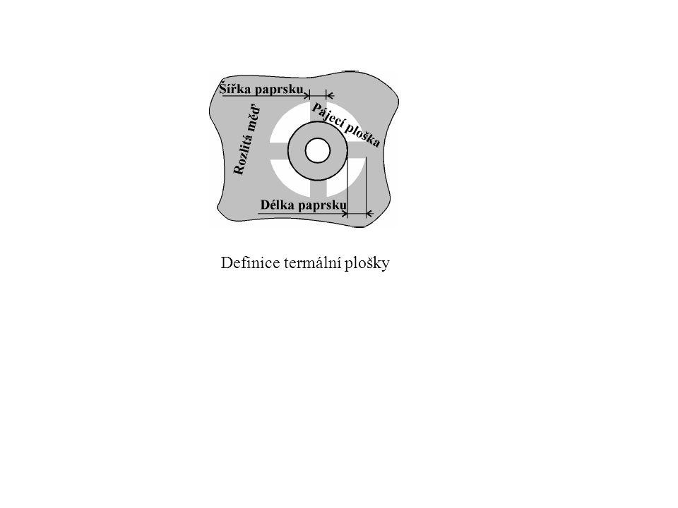 Definice termální plošky