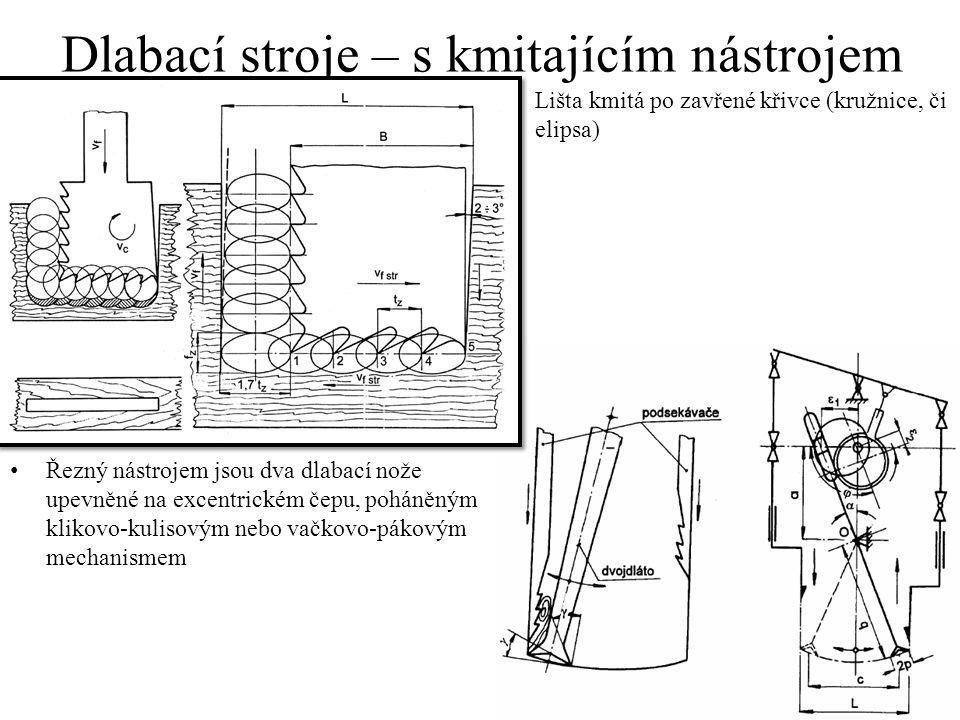 Dlabací stroje – s kmitajícím nástrojem Řezný nástrojem jsou dva dlabací nože upevněné na excentrickém čepu, poháněným klikovo-kulisovým nebo vačkovo-pákovým mechanismem Lišta kmitá po zavřené křivce (kružnice, či elipsa)