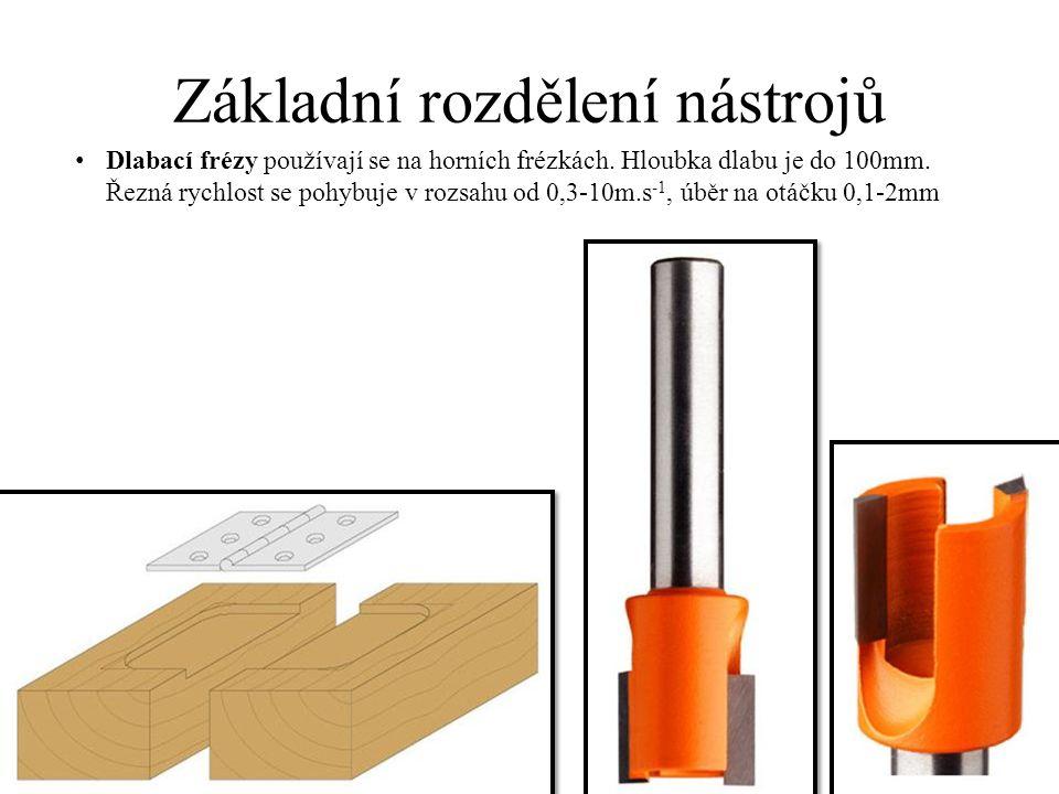 Základní rozdělení nástrojů Dlabací frézy používají se na horních frézkách.
