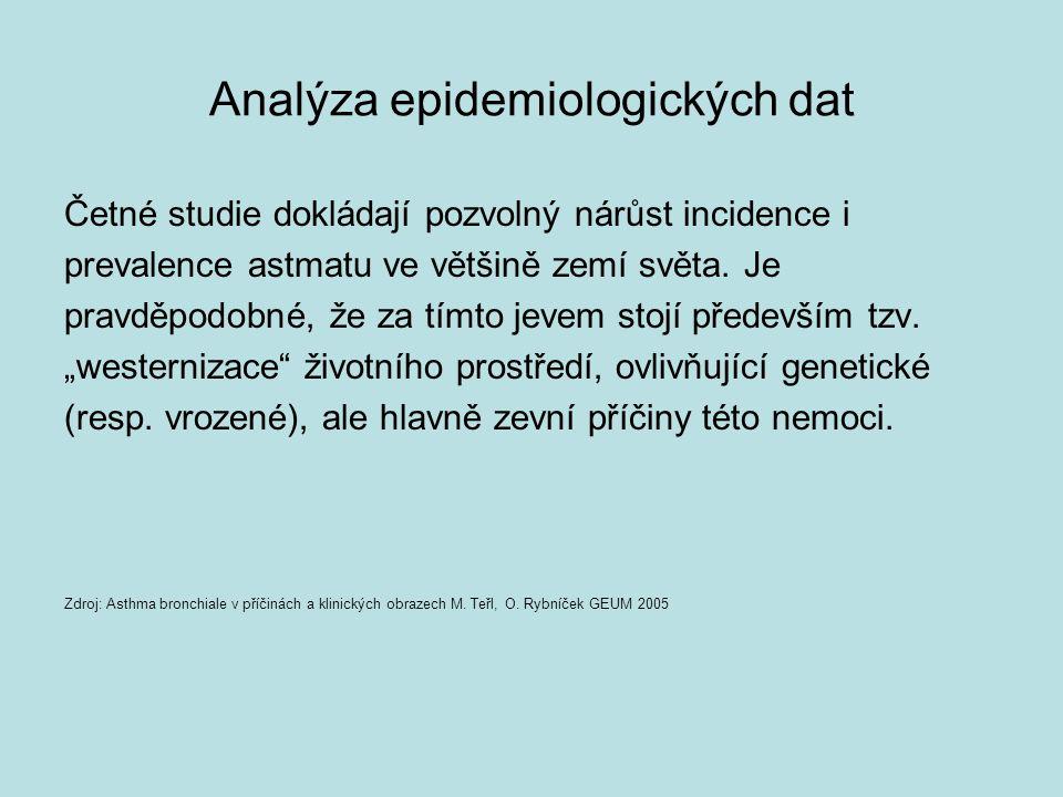 Analýza epidemiologických dat Četné studie dokládají pozvolný nárůst incidence i prevalence astmatu ve většině zemí světa. Je pravděpodobné, že za tím