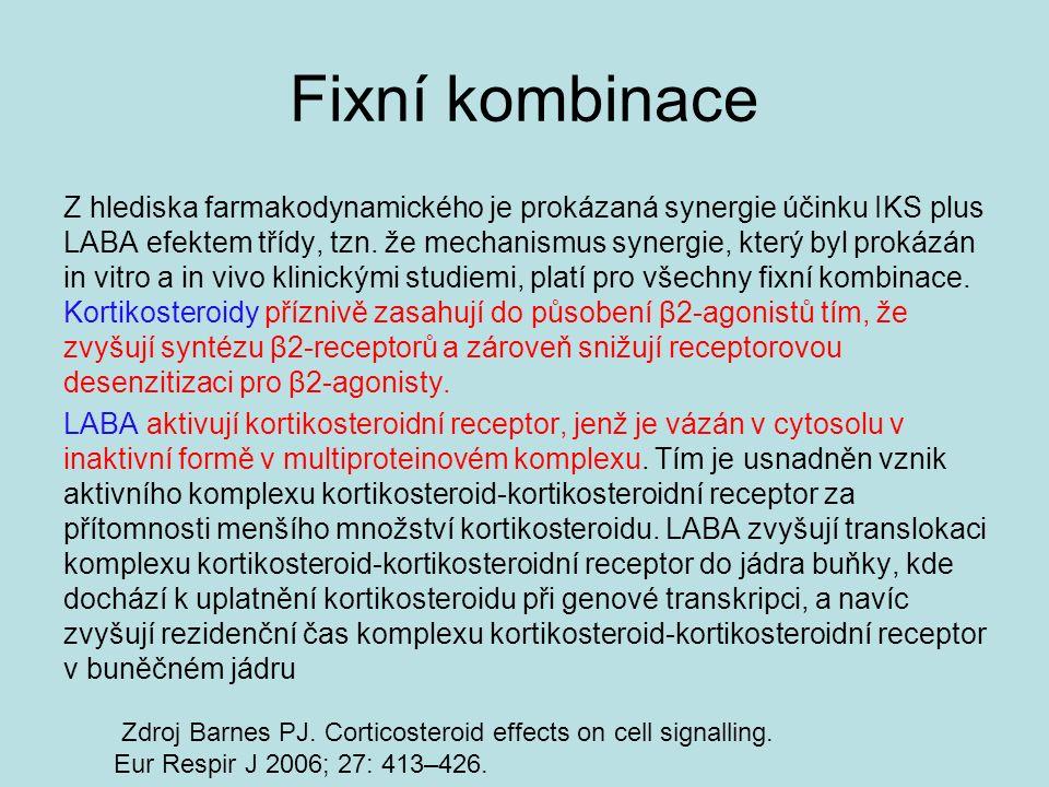 Fixní kombinace Z hlediska farmakodynamického je prokázaná synergie účinku IKS plus LABA efektem třídy, tzn. že mechanismus synergie, který byl prokáz