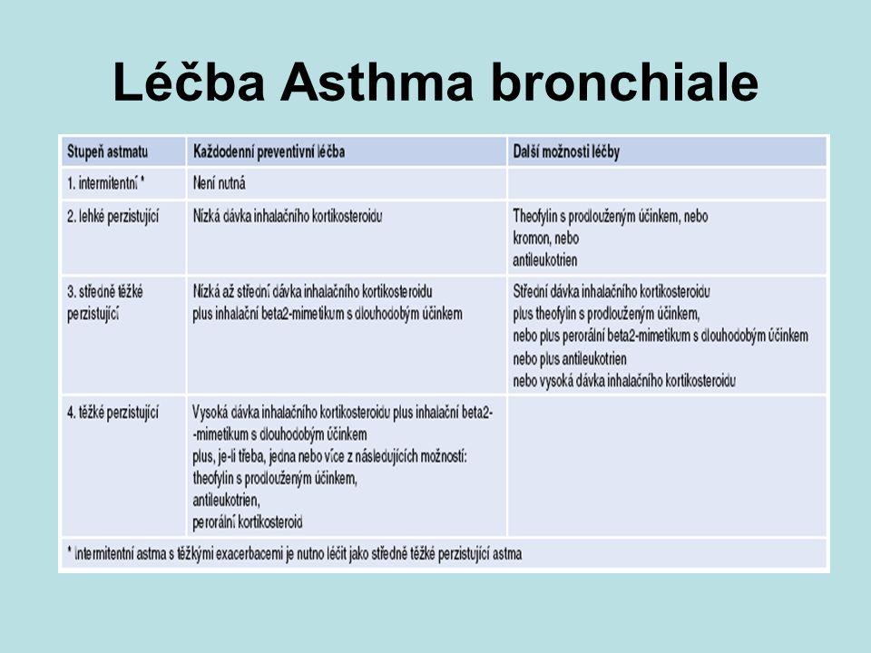 Léčba Asthma bronchiale