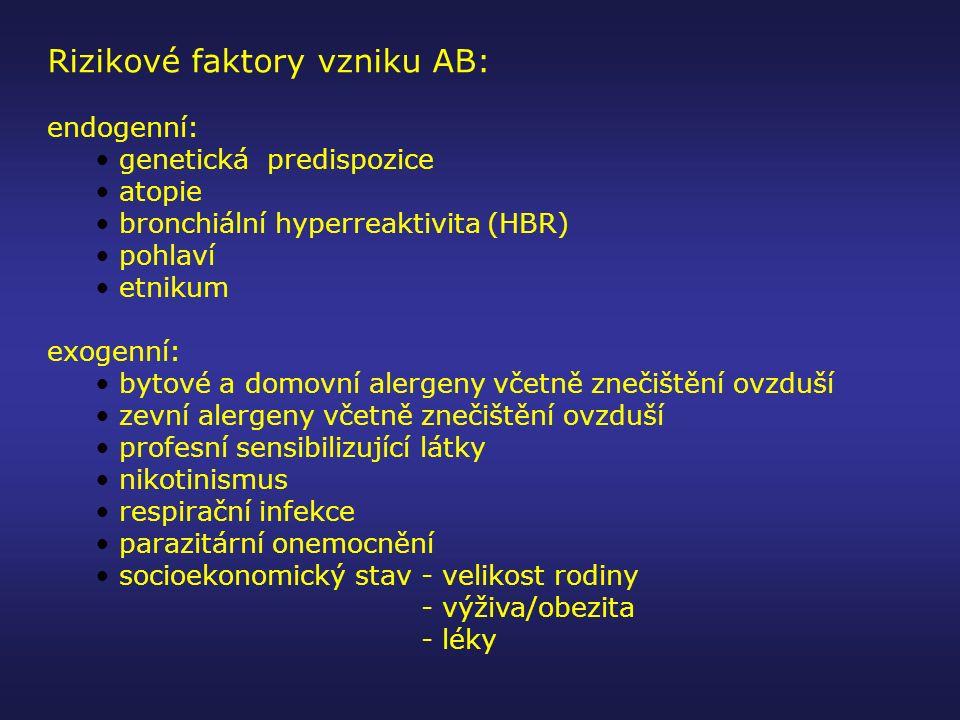 Rizikové faktory vzniku AB: endogenní: genetická predispozice atopie bronchiální hyperreaktivita (HBR) pohlaví etnikum exogenní: bytové a domovní aler
