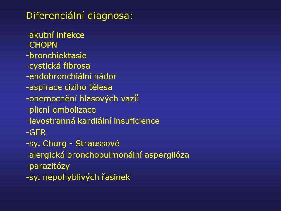 Diferenciální diagnosa: -akutní infekce -CHOPN -bronchiektasie -cystická fibrosa -endobronchiální nádor -aspirace cizího tělesa -onemocnění hlasových
