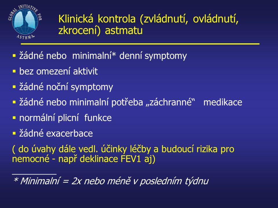 Klinická kontrola (zvládnutí, ovládnutí, zkrocení) astmatu  žádné nebo minimalní* denní symptomy  bez omezení aktivit  žádné noční symptomy  žádné