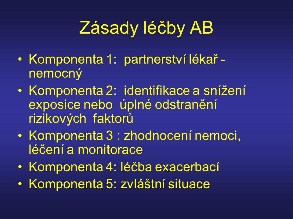 Zásady léčby AB Komponenta 1: partnerství lékař - nemocný Komponenta 2: identifikace a snížení exposice nebo úplné odstranění rizikových faktorů Kompo