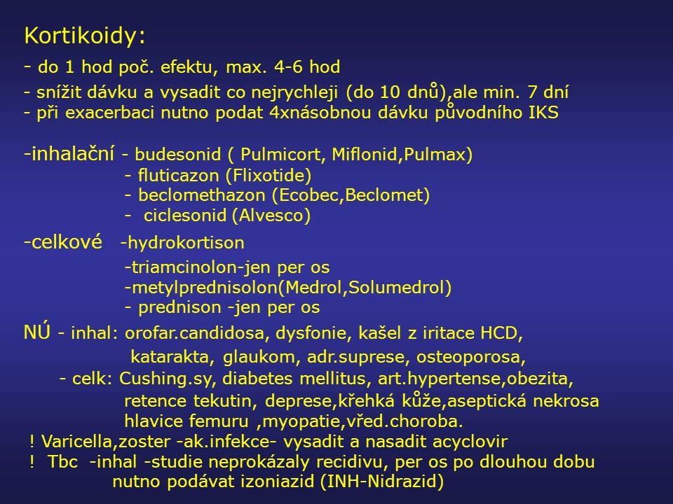 Kortikoidy: - do 1 hod poč. efektu, max. 4-6 hod - snížit dávku a vysadit co nejrychleji (do 10 dnů),ale min. 7 dní - při exacerbaci nutno podat 4xnás