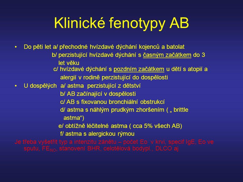 Protilátka proti IgE: -od 1966 -2003 FAD - středně až těžké persistentní AB -od 12 let s elevací IgE a prokázanou alergií na celoroční aerogenní alergeny verifikované kožními testy či reaktivitou in vitro.