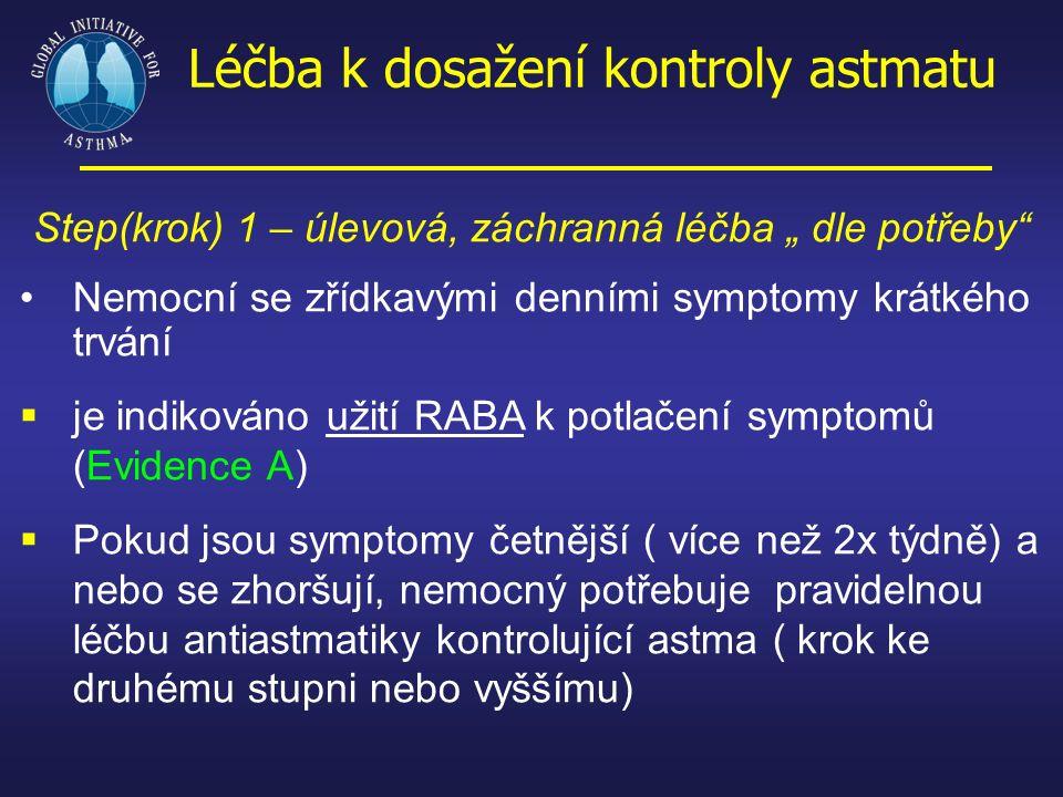 """Step(krok) 1 – úlevová, záchranná léčba """" dle potřeby"""" Nemocní se zřídkavými denními symptomy krátkého trvání  je indikováno užití RABA k potlačení s"""