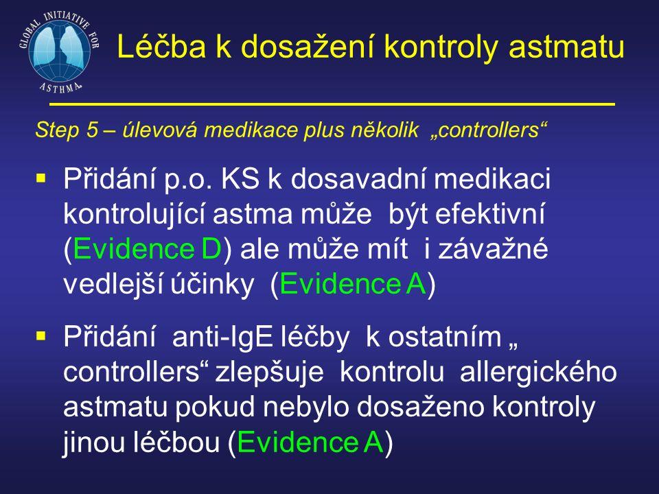"""Step 5 – úlevová medikace plus několik """"controllers""""  Přidání p.o. KS k dosavadní medikaci kontrolující astma může být efektivní (Evidence D) ale můž"""