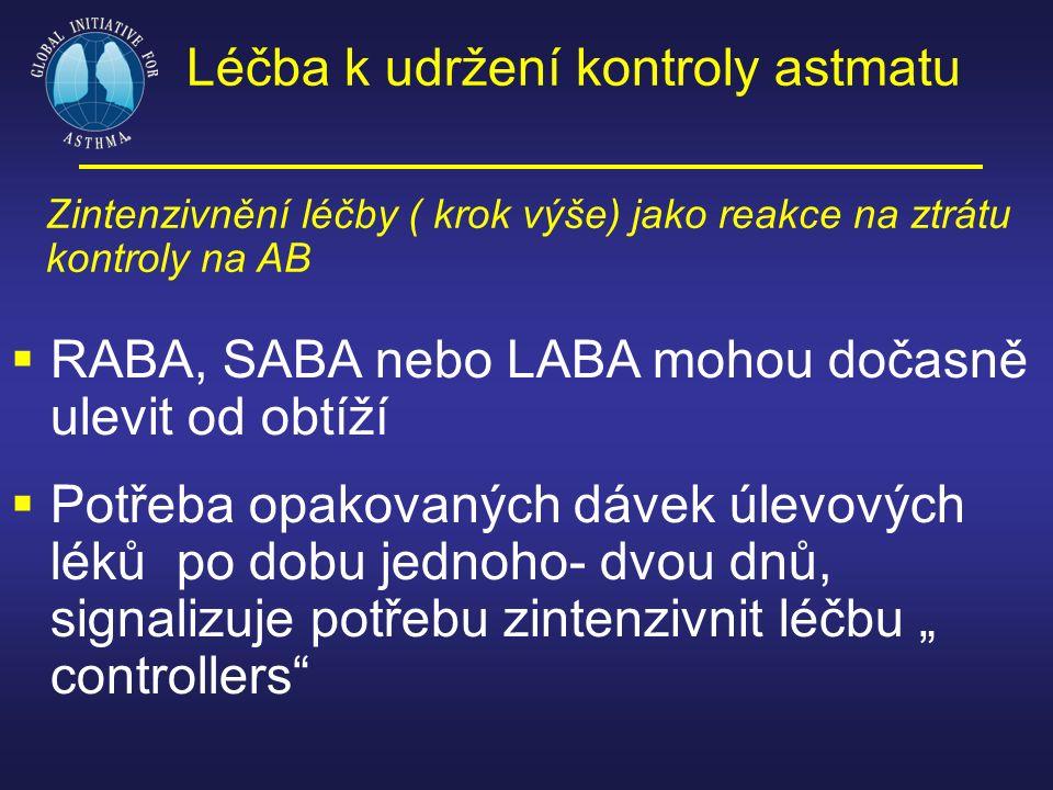 Léčba k udržení kontroly astmatu Zintenzivnění léčby ( krok výše) jako reakce na ztrátu kontroly na AB  RABA, SABA nebo LABA mohou dočasně ulevit od