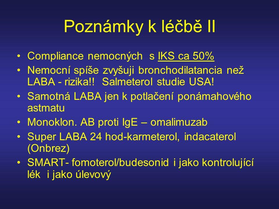 Poznámky k léčbě II Compliance nemocných s IKS ca 50% Nemocní spíše zvyšuji bronchodilatancia než LABA - rizika!! Salmeterol studie USA! Samotná LABA