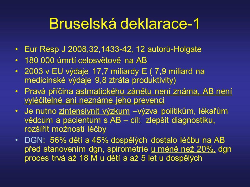 Bruselská deklarace-1 Eur Resp J 2008,32,1433-42, 12 autorů-Holgate 180 000 úmrtí celosvětově na AB 2003 v EU výdaje 17,7 miliardy E ( 7,9 miliard na