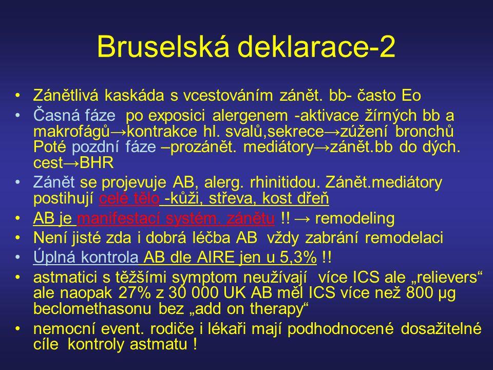 Bruselská deklarace-2 Zánětlivá kaskáda s vcestováním zánět. bb- často Eo Časná fáze po exposici alergenem -aktivace žírných bb a makrofágů→kontrakce