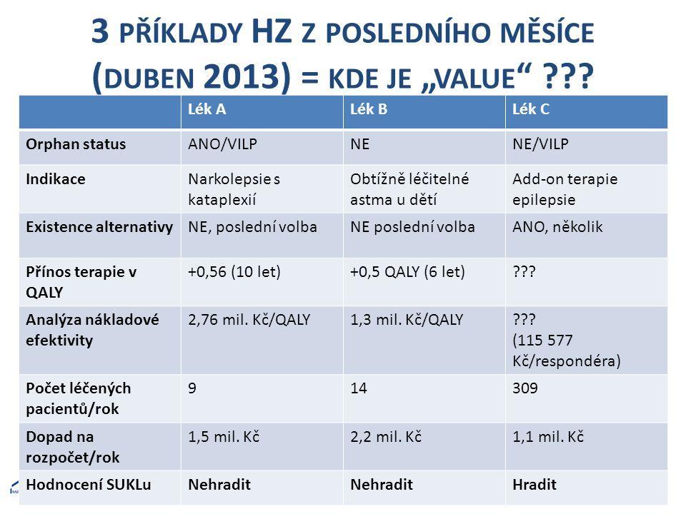 """3 PŘÍKLADY HZ Z POSLEDNÍHO MĚSÍCE ( DUBEN 2013) = KDE JE """" VALUE ."""