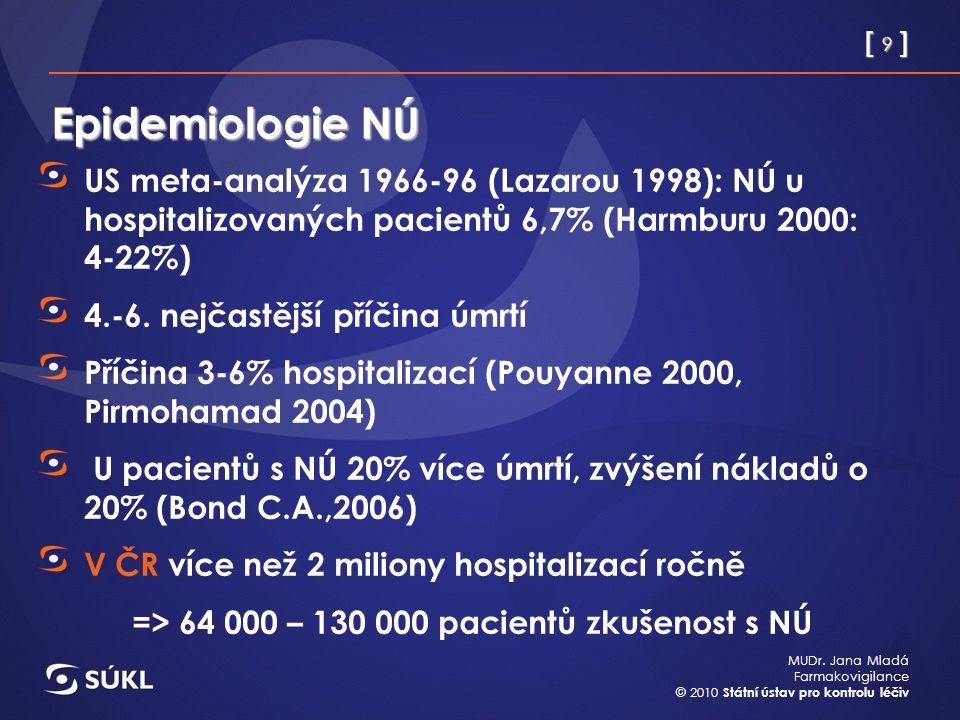 [ 9 ] MUDr. Jana Mladá Farmakovigilance © 2010 Státní ústav pro kontrolu léčiv Epidemiologie NÚ US meta-analýza 1966-96 (Lazarou 1998): NÚ u hospitali