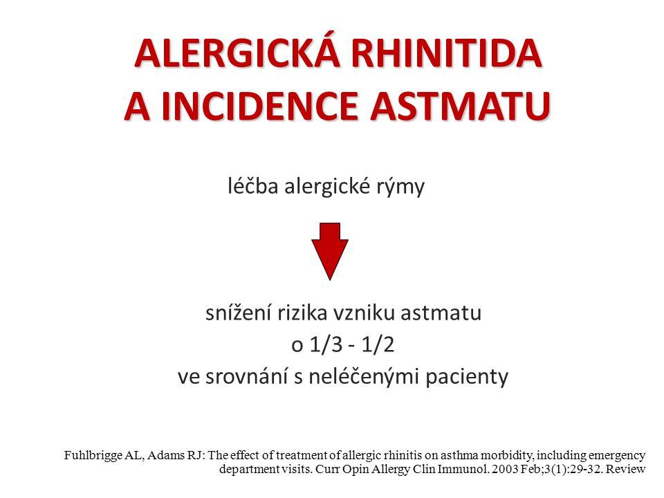ALERGICKÁ RHINITIDA A INCIDENCE ASTMATU léčba alergické rýmy snížení rizika vzniku astmatu o 1/3 - 1/2 ve srovnání s neléčenými pacienty Fuhlbrigge AL