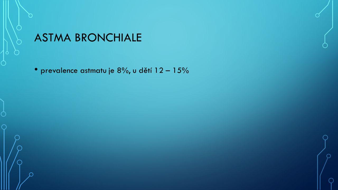 ASTMA BRONCHIALE prevalence astmatu je 8%, u dětí 12 – 15%
