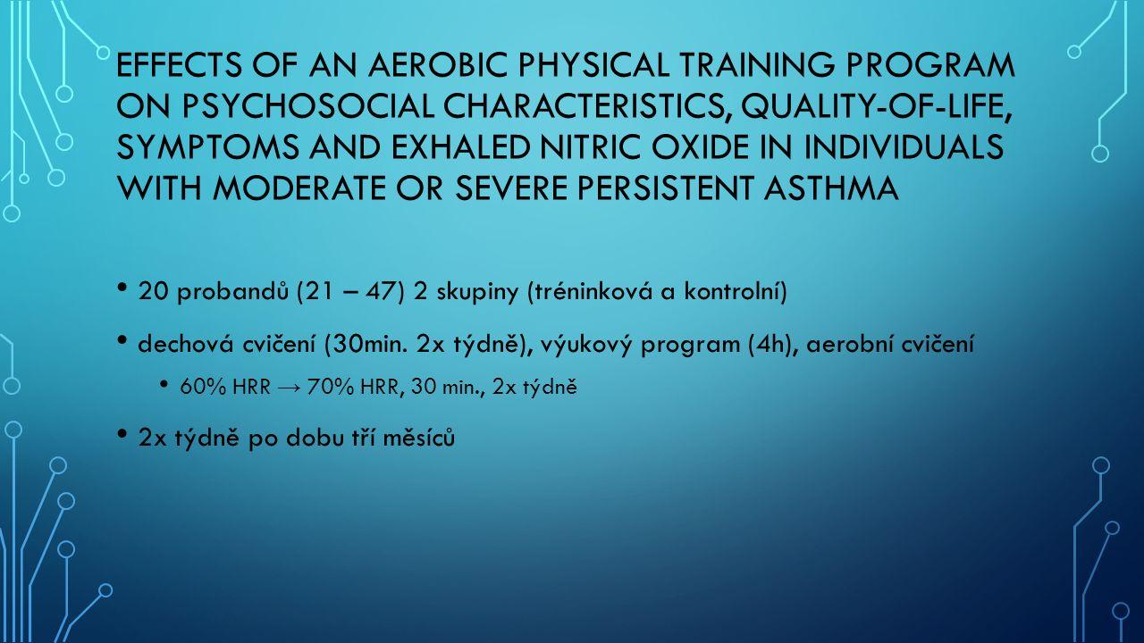 EFFECTS OF AN AEROBIC PHYSICAL TRAINING PROGRAM ON PSYCHOSOCIAL CHARACTERISTICS, QUALITY-OF-LIFE, SYMPTOMS AND EXHALED NITRIC OXIDE IN INDIVIDUALS WITH MODERATE OR SEVERE PERSISTENT ASTHMA 20 probandů (21 – 47) 2 skupiny (tréninková a kontrolní) dechová cvičení (30min.