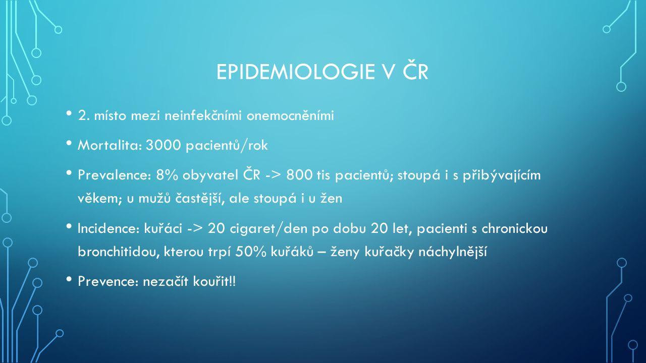 EPIDEMIOLOGIE V ČR 2. místo mezi neinfekčními onemocněními Mortalita: 3000 pacientů/rok Prevalence: 8% obyvatel ČR -> 800 tis pacientů; stoupá i s při