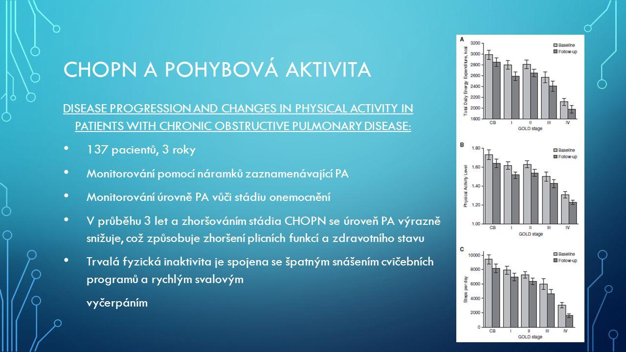 CHOPN A POHYBOVÁ AKTIVITA DISEASE PROGRESSION AND CHANGES IN PHYSICAL ACTIVITY IN PATIENTS WITH CHRONIC OBSTRUCTIVE PULMONARY DISEASE: 137 pacientů, 3 roky Monitorování pomocí náramků zaznamenávající PA Monitorování úrovně PA vůči stádiu onemocnění V průběhu 3 let a zhoršováním stádia CHOPN se úroveň PA výrazně snižuje, což způsobuje zhoršení plicních funkcí a zdravotního stavu Trvalá fyzická inaktivita je spojena se špatným snášením cvičebních programů a rychlým svalovým vyčerpáním