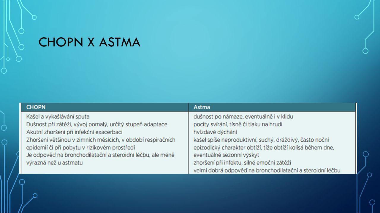 CHOPN X ASTMA
