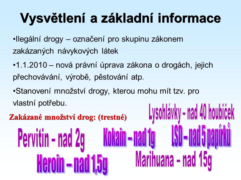 Vysvětlení a základní informace Ilegální drogy – označení pro skupinu zákonem zakázaných návykových látek 1.1.2010 – nová právní úprava zákona o drogá