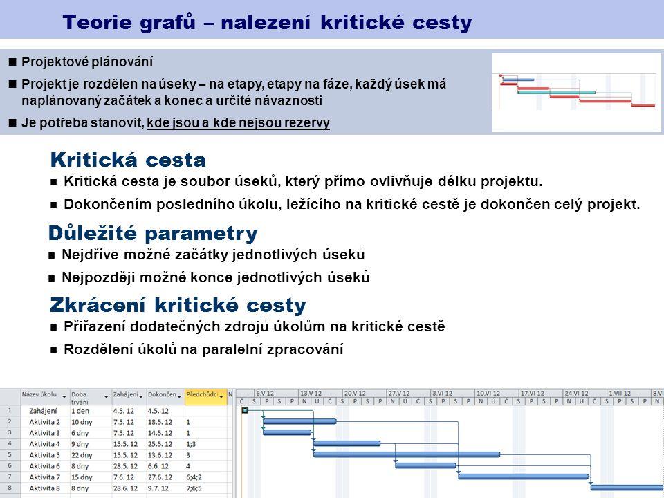 Teorie grafů – nalezení kritické cesty Kritická cesta Kritická cesta je soubor úseků, který přímo ovlivňuje délku projektu.