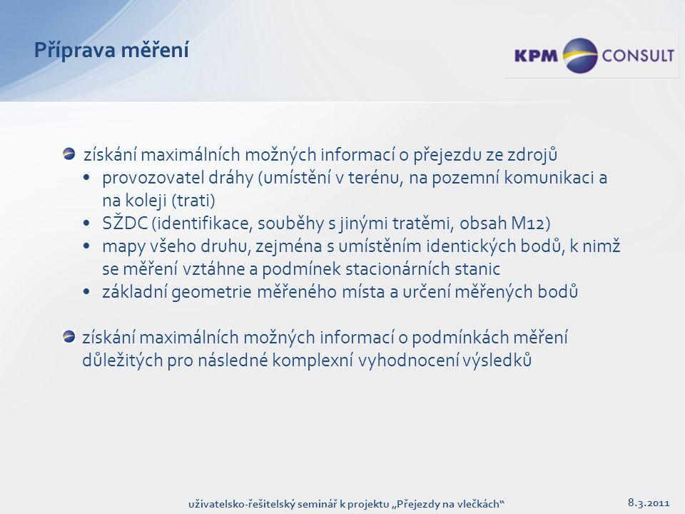 """8.3.2011 uživatelsko-řešitelský seminář k projektu """"Přejezdy na vlečkách Příprava měření - mapy Zdroj: http://gis.izscr.cz/map/http://gis.izscr.cz/map/"""