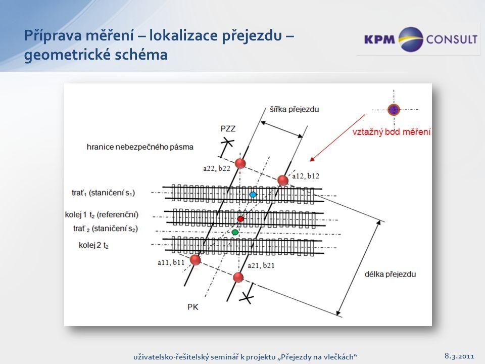 """Příprava měření – lokalizace přejezdu – geometrické schéma 8.3.2011 uživatelsko-řešitelský seminář k projektu """"Přejezdy na vlečkách"""