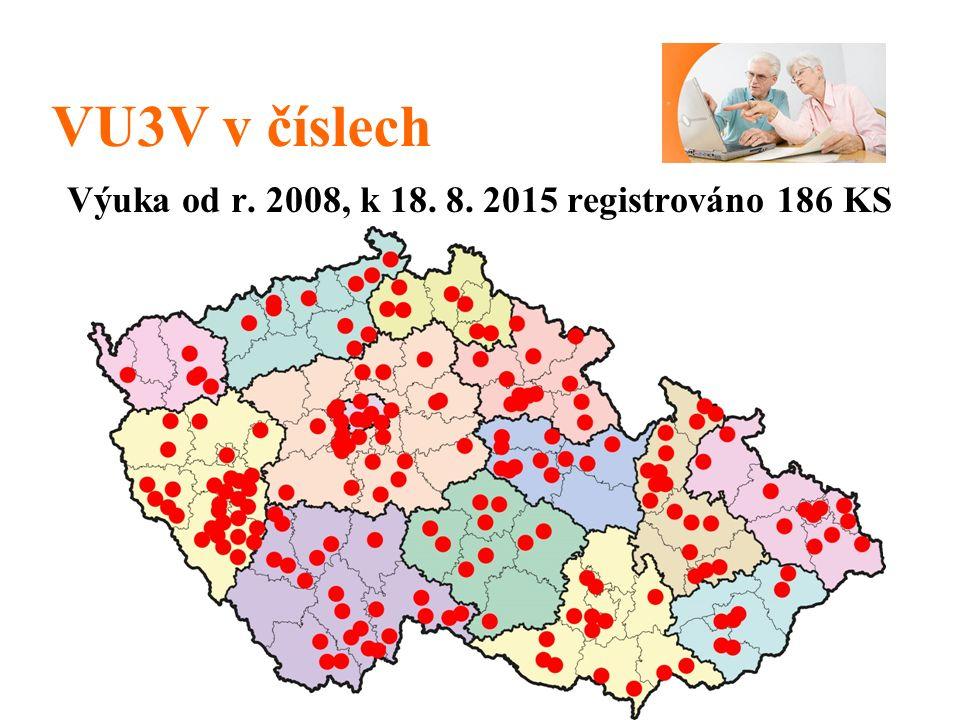 4 VU3V v číslech Výuka od r. 2008, k 18. 8. 2015 registrováno 186 KS (172+14)