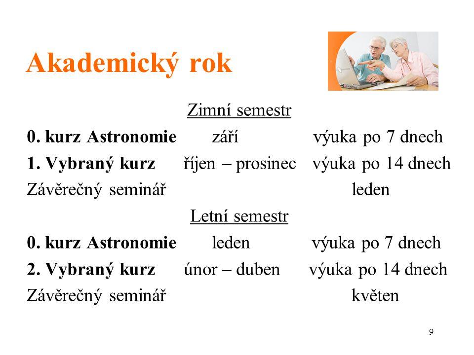 9 Akademický rok Zimní semestr 0. kurz Astronomie září výuka po 7 dnech 1.