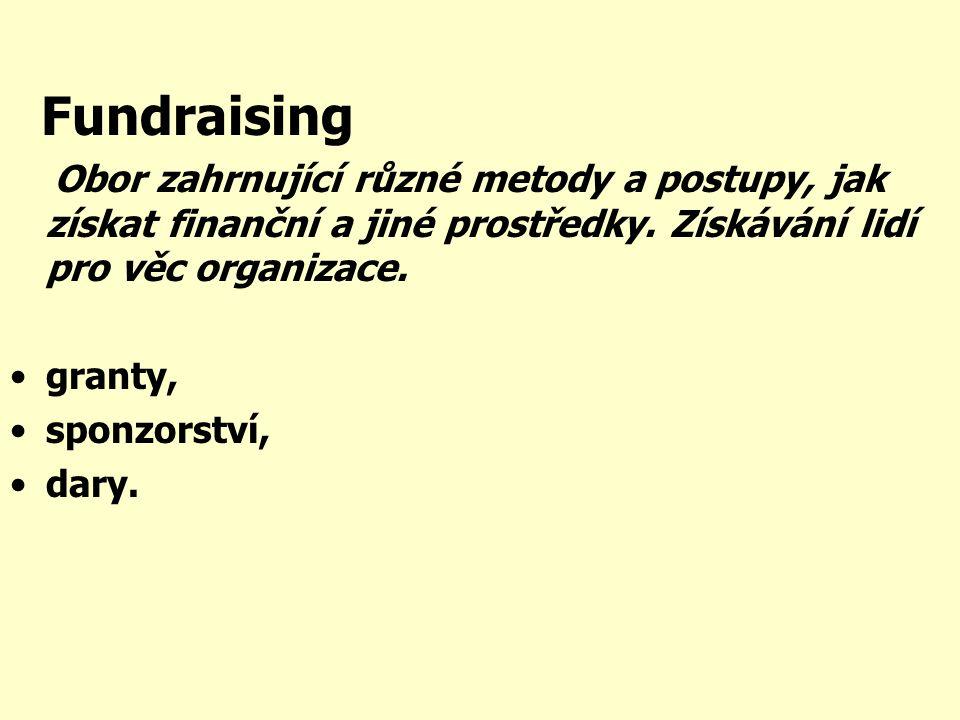 Fundraising Obor zahrnující různé metody a postupy, jak získat finanční a jiné prostředky.