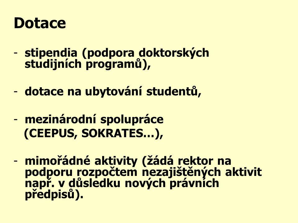 Dotace -stipendia (podpora doktorských studijních programů), -dotace na ubytování studentů, -mezinárodní spolupráce (CEEPUS, SOKRATES…), -mimořádné aktivity (žádá rektor na podporu rozpočtem nezajištěných aktivit např.
